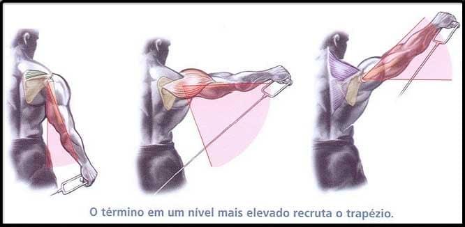 Levantamento-lateral-com-cabo-2-malhando-certo (1)