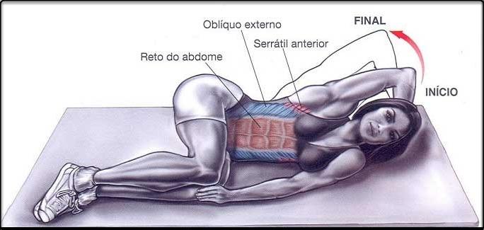 abdominal-grupado-obliquo