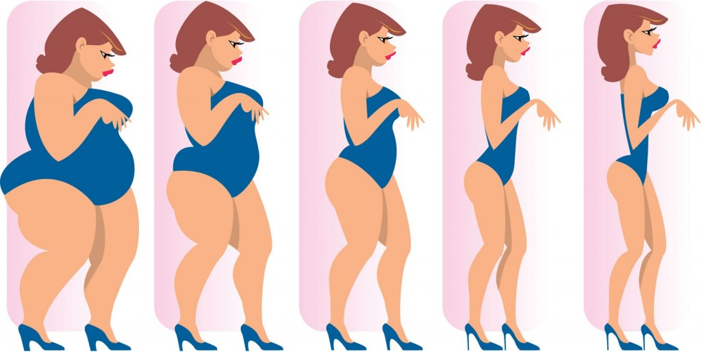 Perda de Gordura Rapido