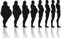 As 5 Maneiras Fáceis Para Perder Peso