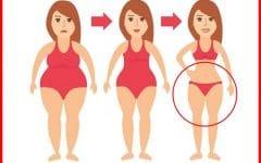 As 11 Receitas Detox Para Eliminar a Gordura Localizada!